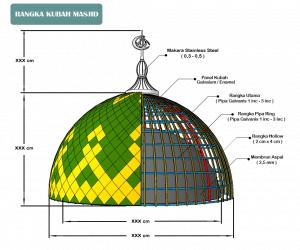 Spesifikasi Kubah Masjid Enamel
